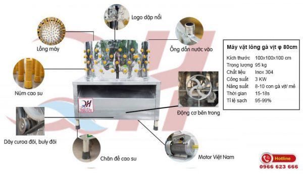 Cấu tạo máy vặt lông gà đường kính 80cm quang huy