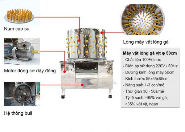 Cấu tạo máy vặt lông gà vịt Quang Huy