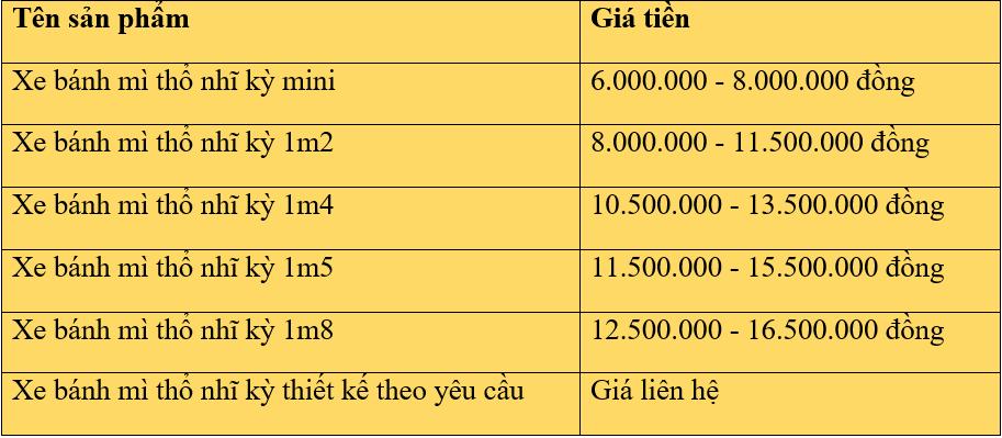 Bảng giá xe bánh mì thổ nhĩ kỳ Quang Huy