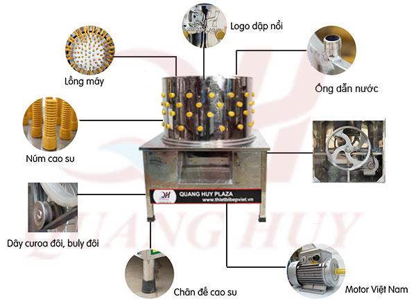 Cấu tạo máy nhổ lông gà vịt Quang Huy