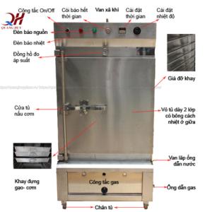 Cấu tạo của tủ cơm công nghiệp Quang Huy