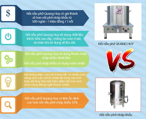 So sánh nồi nấu phở Quang Huy với nồi nấu phở Trung Quốc