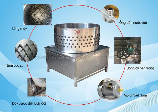 Cấu tạo máy vặt lông dê Quang Huy