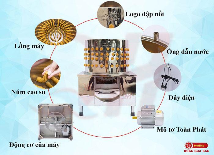 Cấu tạo máy vặt lông