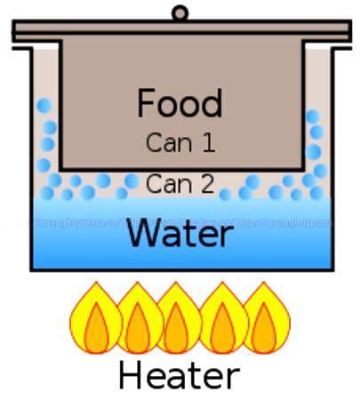 Cơ chế hoạt động của tủ giữ nóng thức ăn