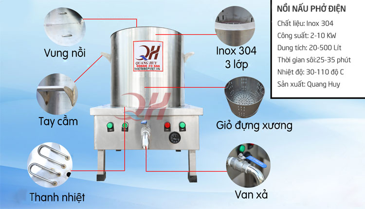 Cấu tạo nồi điện Inox Quang Huy
