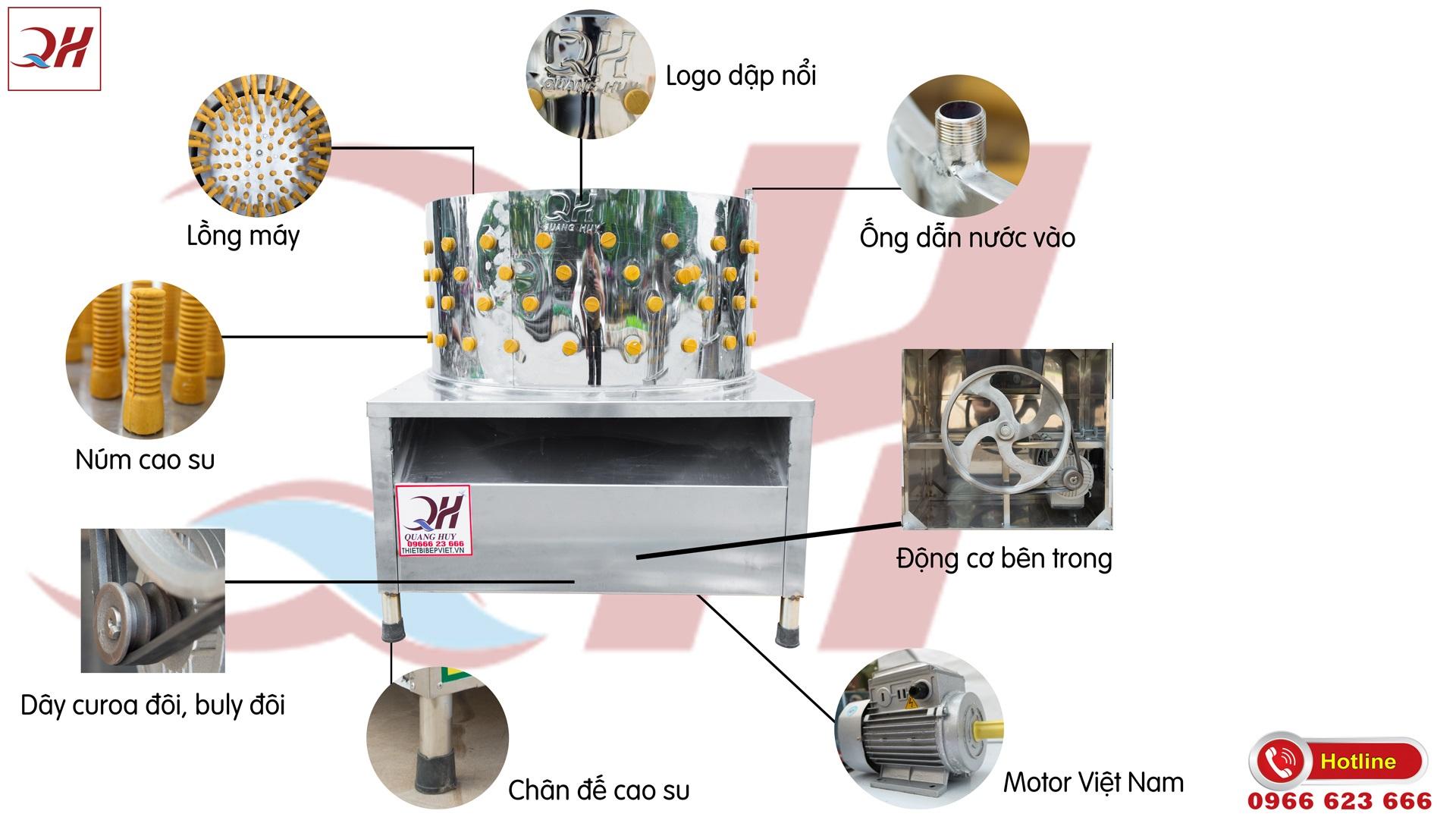 Cấu tạo máy vặt lông quang huy