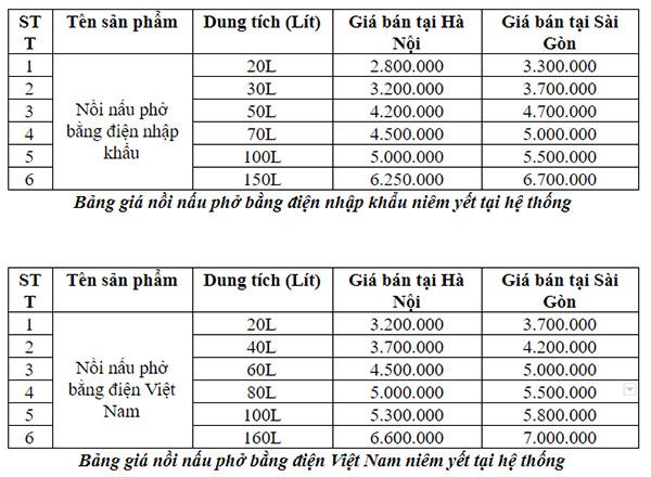 Giá bán nồi điện nấu phở bao nhiêu