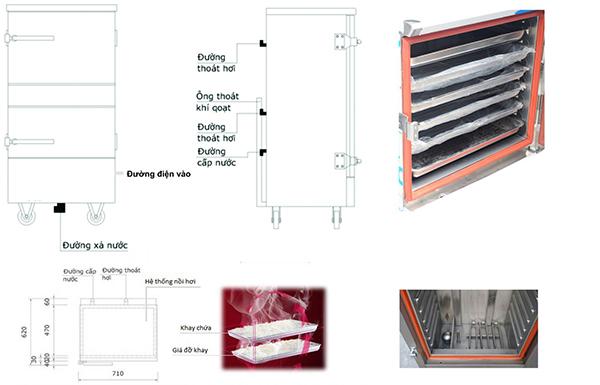 Sản phẩm tủ cơm công nghiệp có nguyên lí hoạt động khá đơn giản
