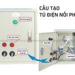 Bộ Nồi Nấu Phở Điện 25L-50L-80L Quang Huy