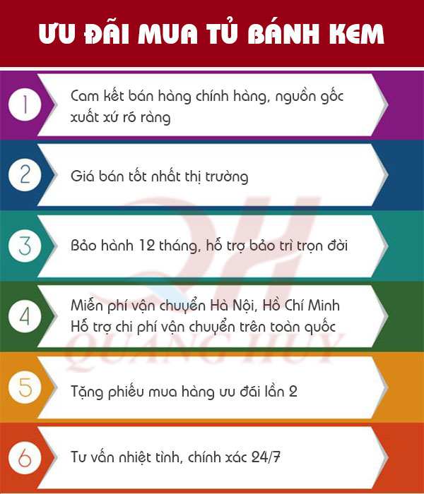 Ưu đãi mua tủ bánh kem tại Quang Huy