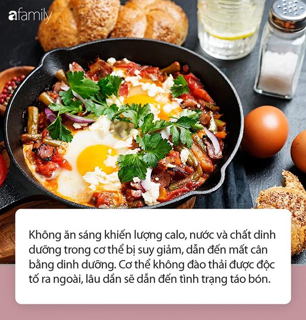 Tầm quan trọng bữa ăn sáng đối với mỗi chúng ta