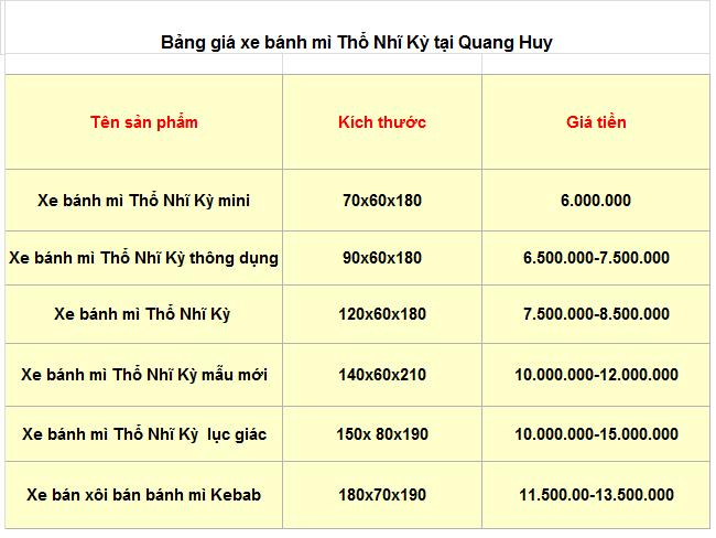 Địa chỉ cung cấp xe bánh mì thổ nhĩ kỳ tại Tp Hồ Chí Minh uy tín giá rẻ 7