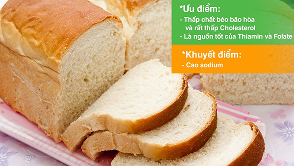 Dinh dưỡng có trong bánh mì trắng
