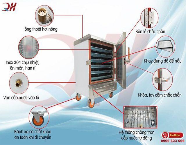 Cấu tạo tủ hấp cơm công nghiệp Quang Huy